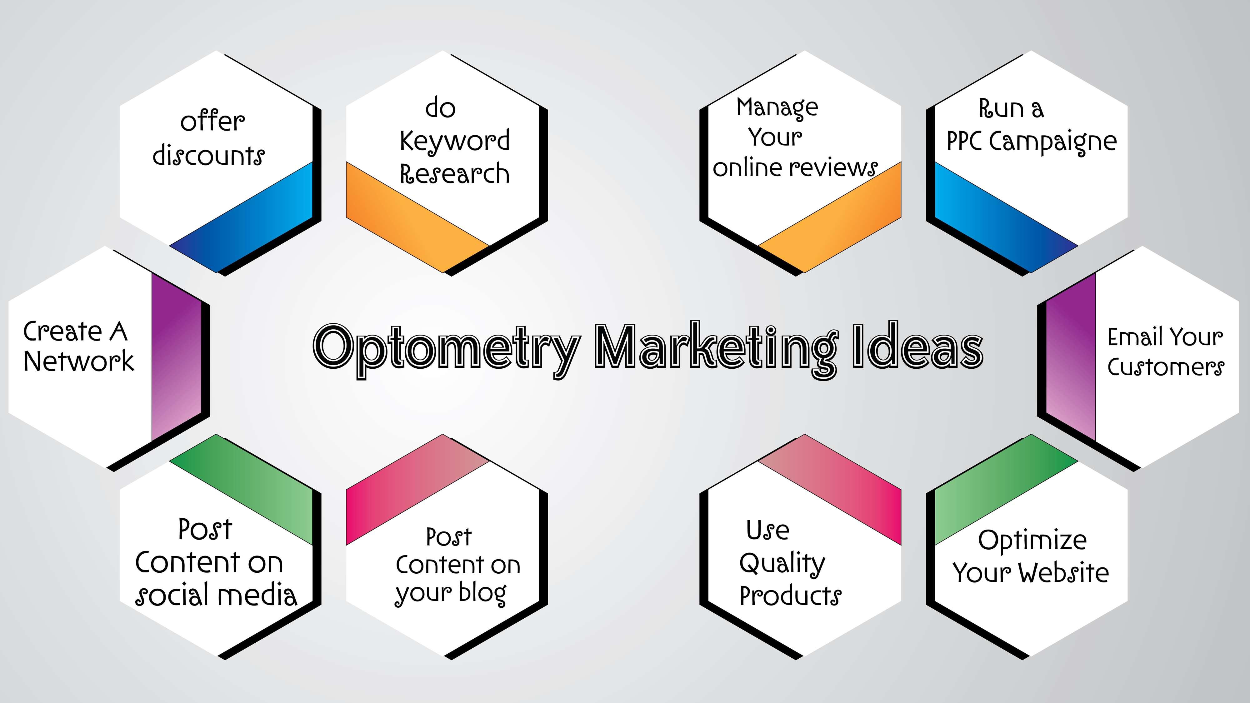 optometry marketing ideas